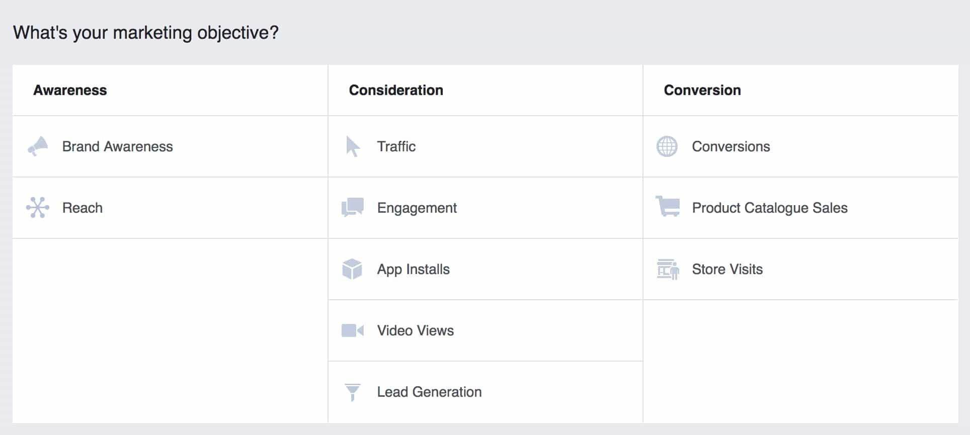 เทคนิคการเพิ่ม Lead ง่ายๆ ด้วย Facebook Ads 1